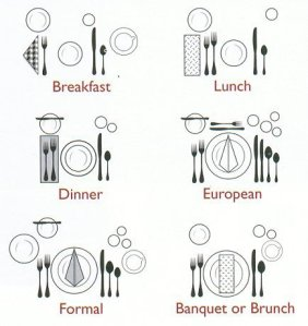 banquet table manner